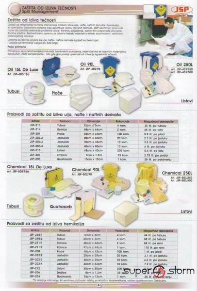 HTZ oprema - HTZ - Zaštita od izliva tečnosti - strec folija